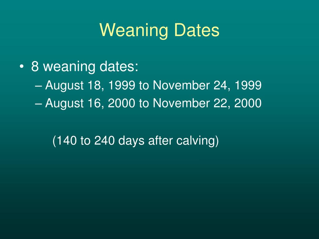 Weaning Dates