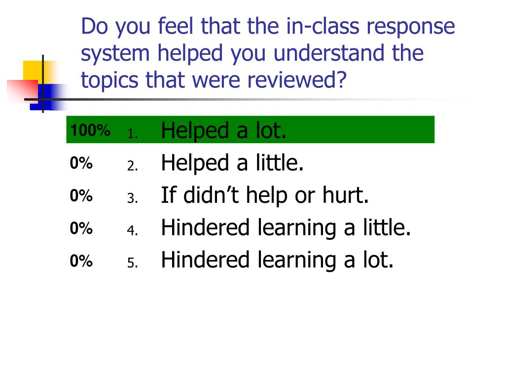 Do you feel that the in-class response system helped you understand the topics that were reviewed?