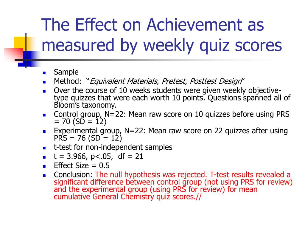The Effect on Achievement as measured by weekly quiz scores