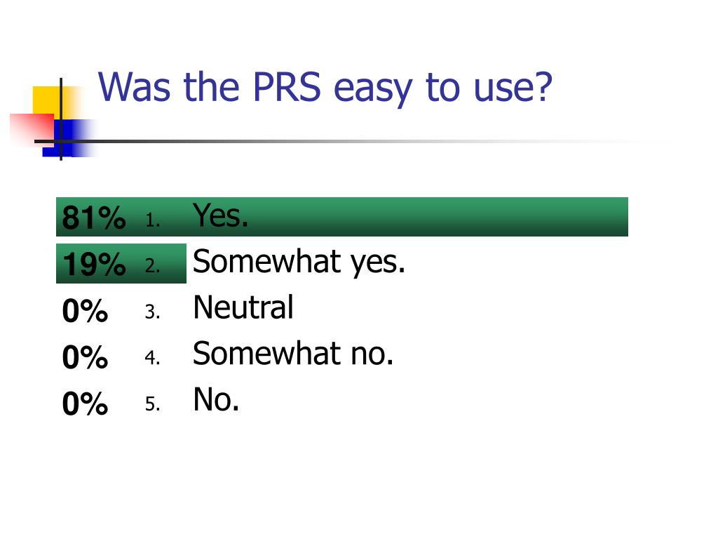 Was the PRS easy to use?