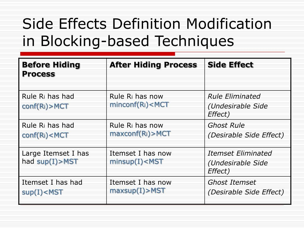 Side Effects Definition Modification in Blocking-based Techniques