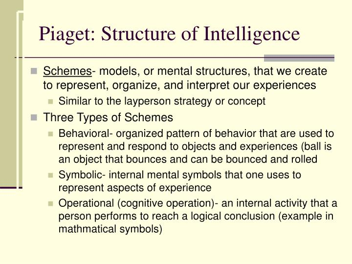 Piaget structure of intelligence