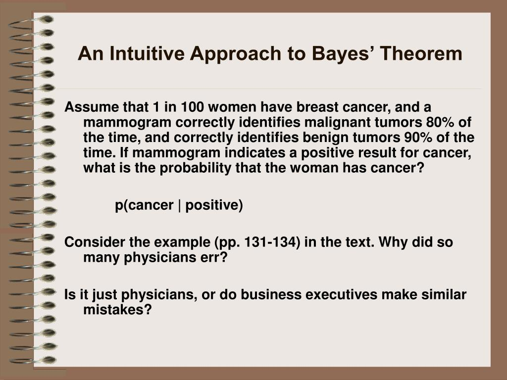 An Intuitive Approach to Bayes' Theorem