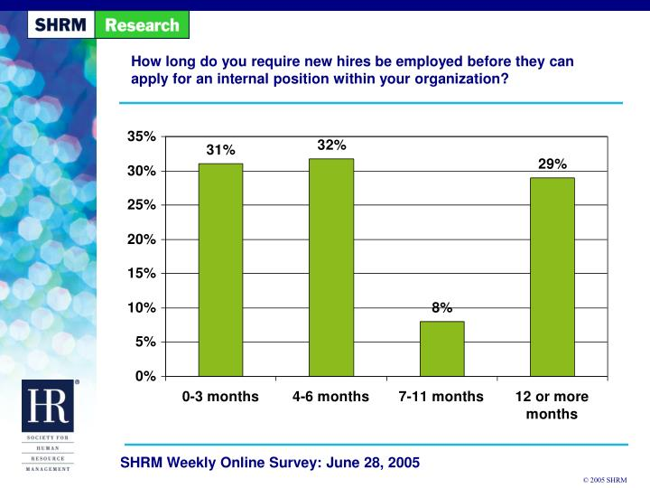 How long do you require new hires be employed before they can apply for an internal position within ...