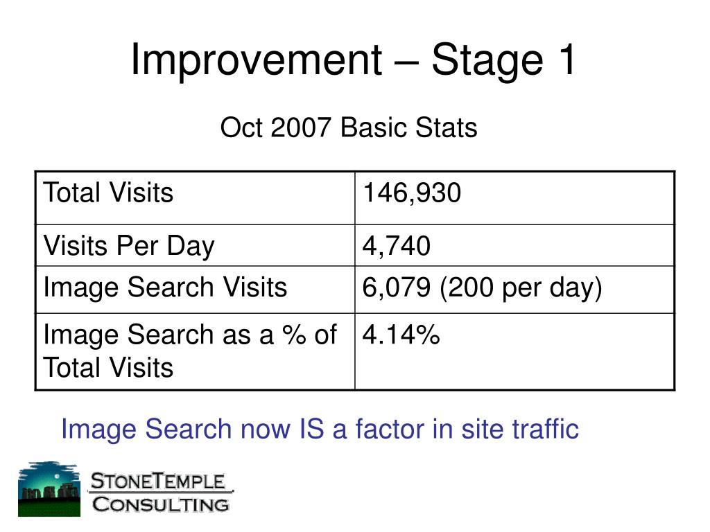 Improvement – Stage 1