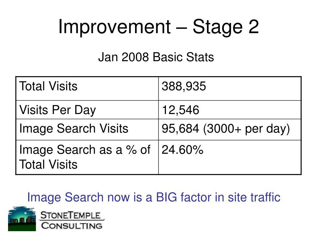 Improvement – Stage 2
