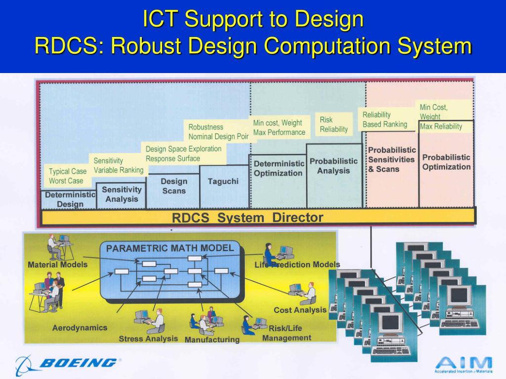ICT Support to Design