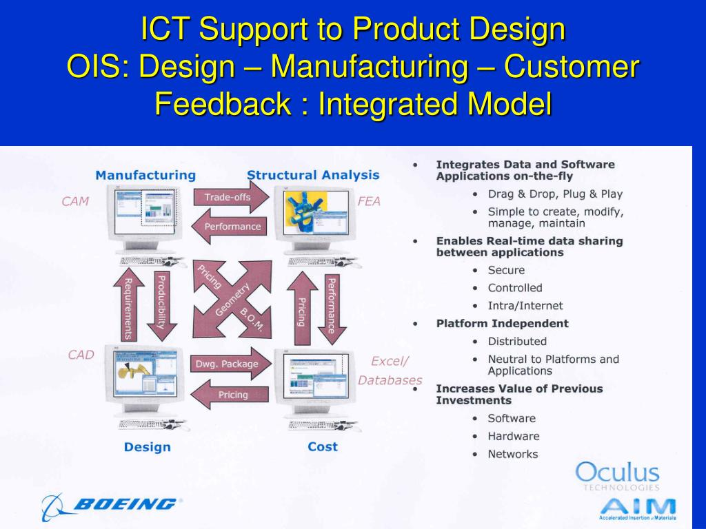 ICT Support to Product Design