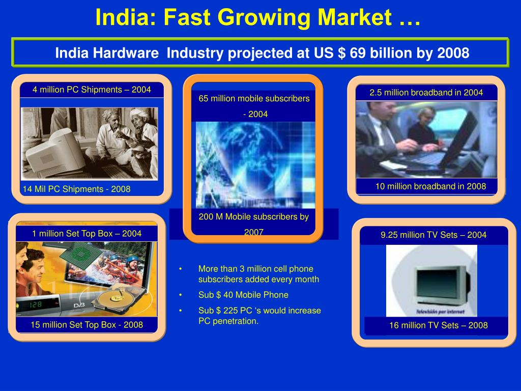 India: Fast Growing Market …
