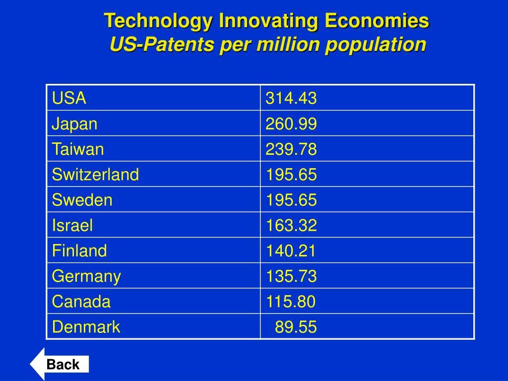 Technology Innovating Economies