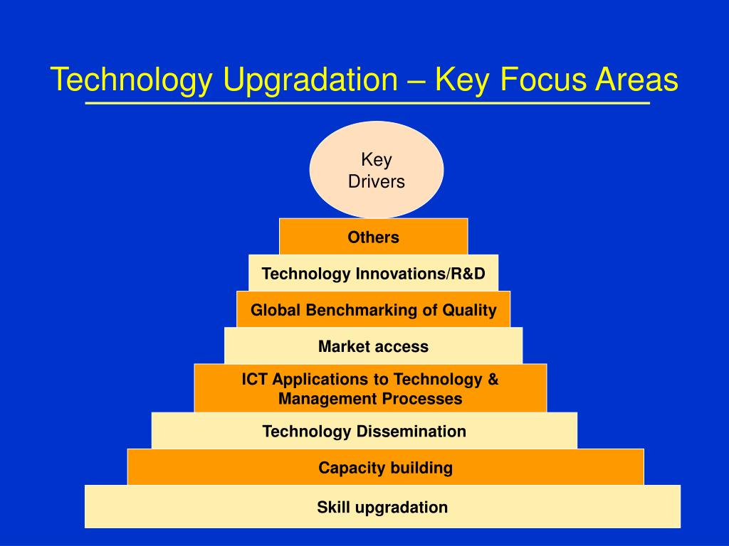 Technology Upgradation – Key Focus Areas