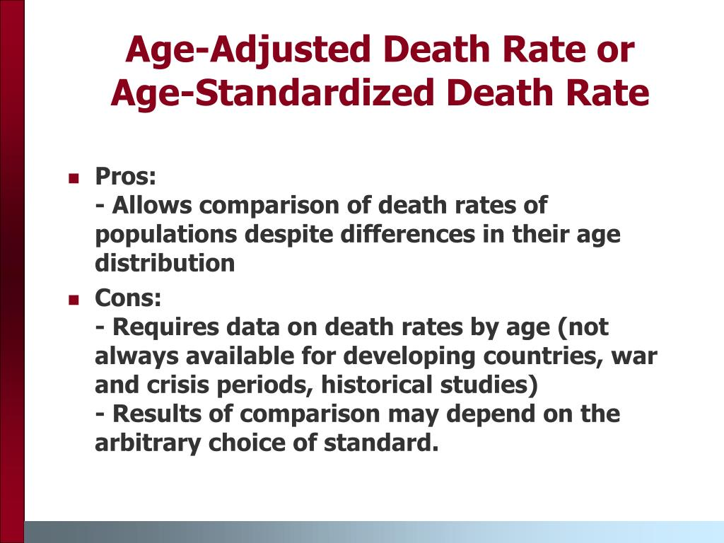 Age-Adjusted Death Rate or