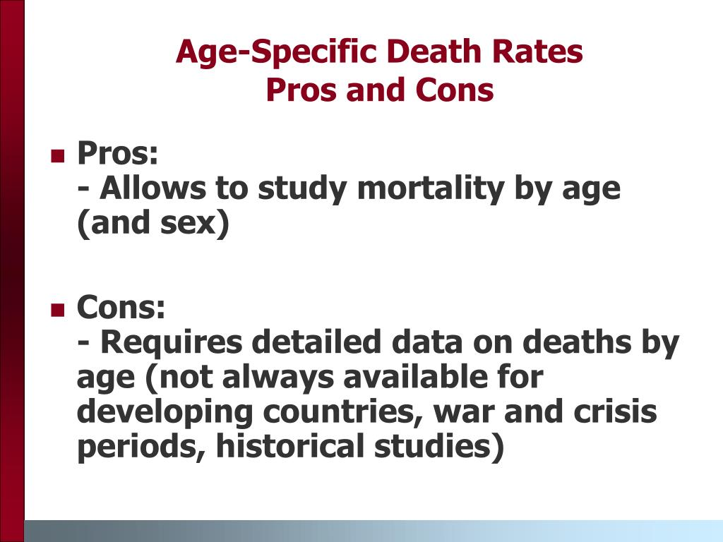 Age-Specific Death Rates
