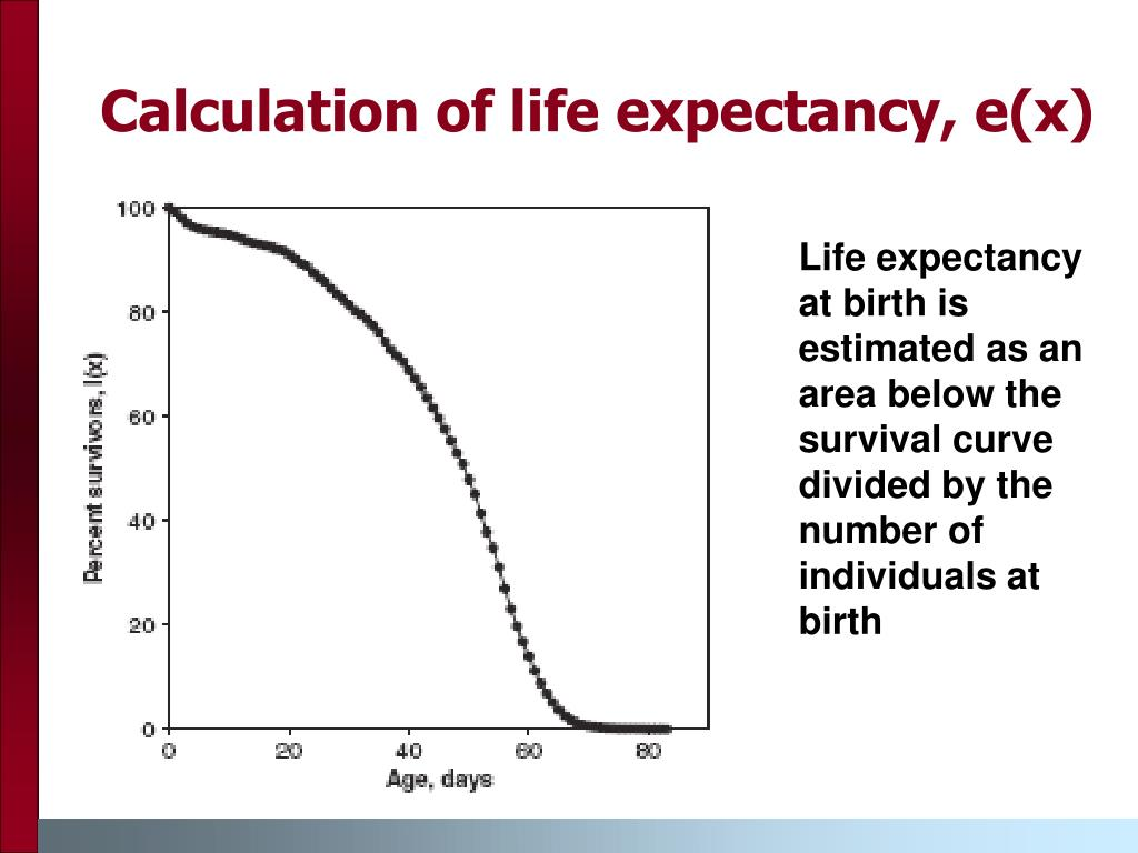 Calculation of life expectancy, e(x)