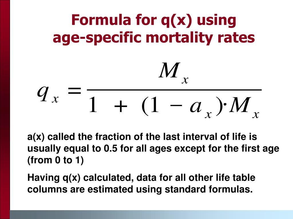 Formula for q(x) using