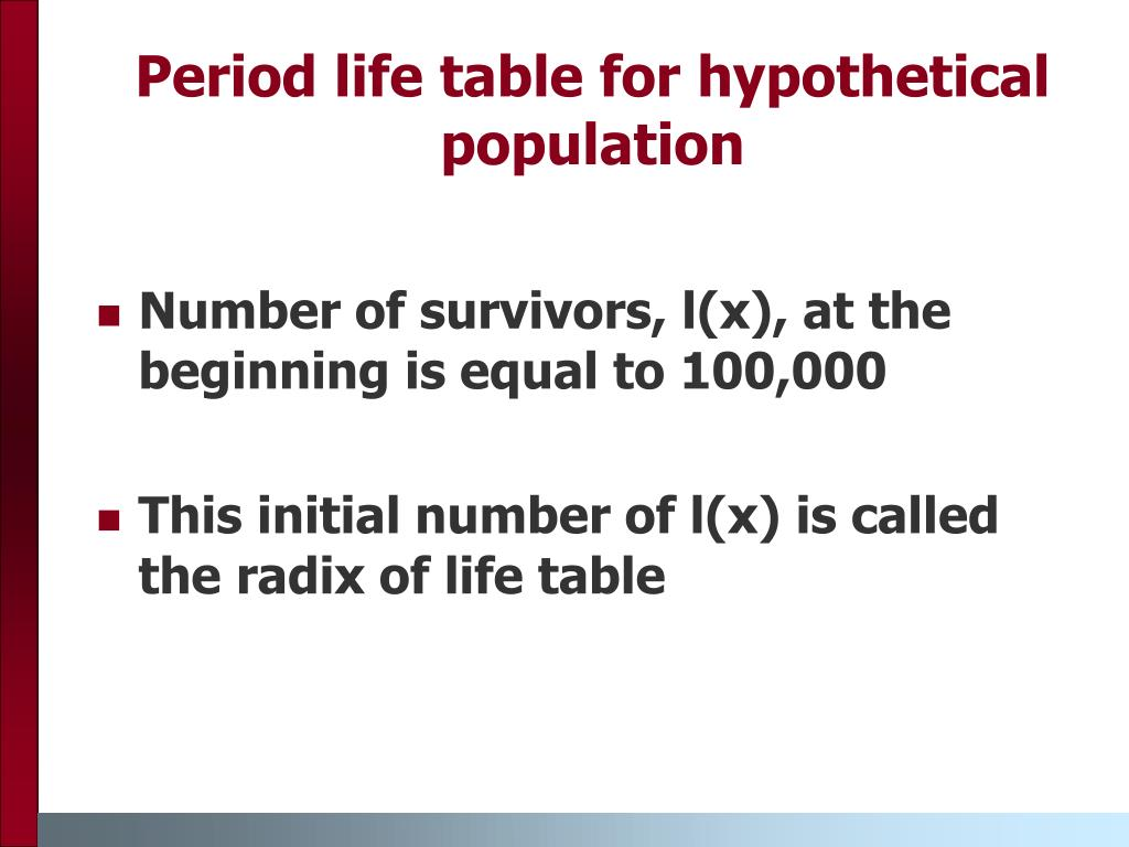 Period life table for hypothetical population