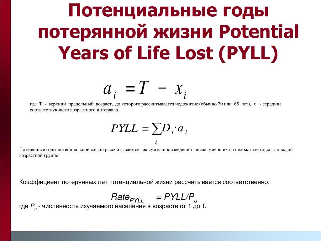 Потенциальные годы потерянной жизни