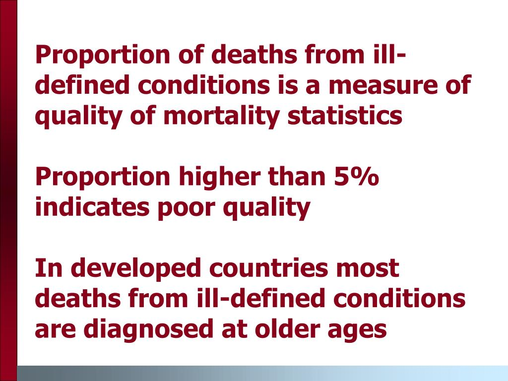 Proportion of deaths from ill-defined conditions is a measure of quality of mortality statistics