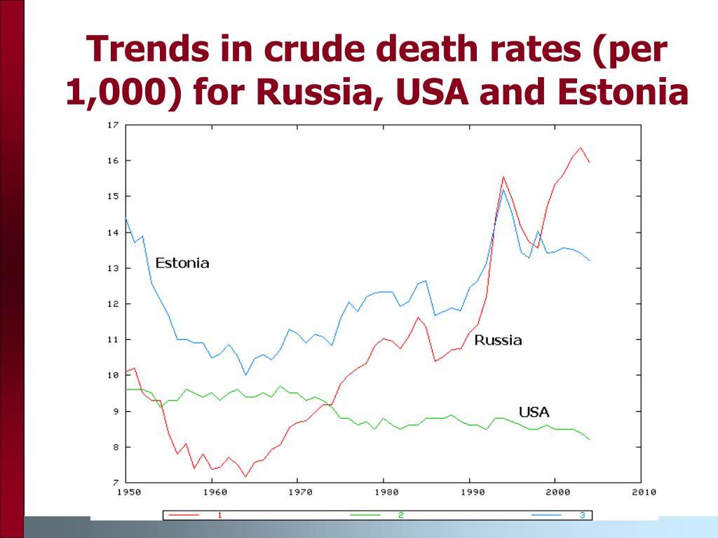 Trends in crude death rates (per 1,000) for Russia, USA and Estonia