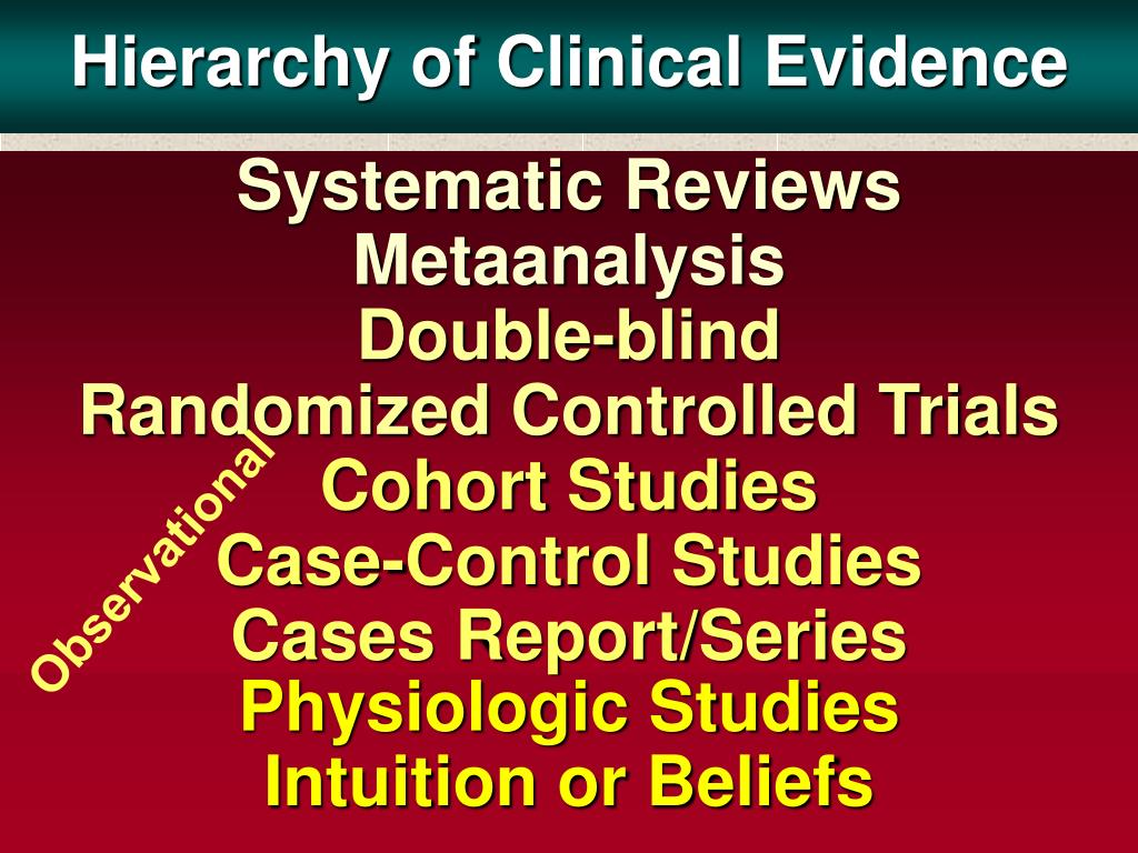hierarchy of clinical evidence l.