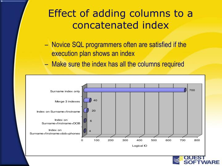 Effect of adding columns to a concatenated index