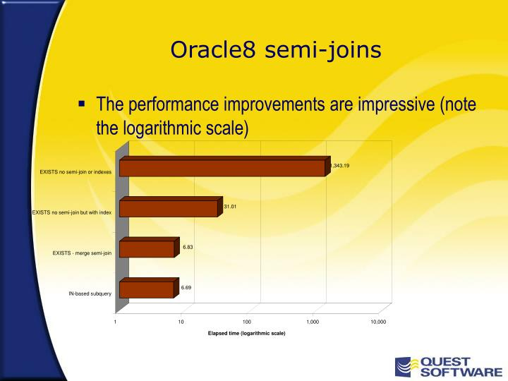 Oracle8 semi-joins