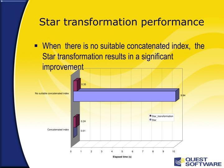 Star transformation performance