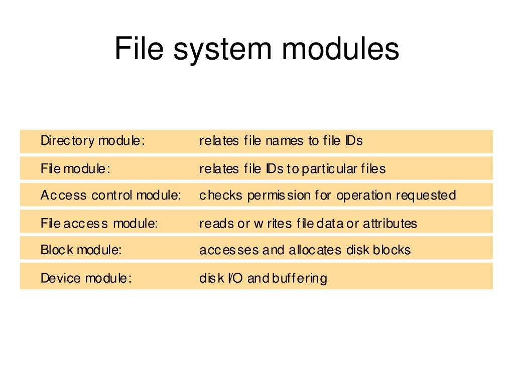 File system modules