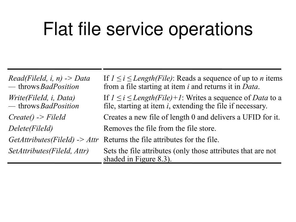 Read(FileId, i, n) -> Data