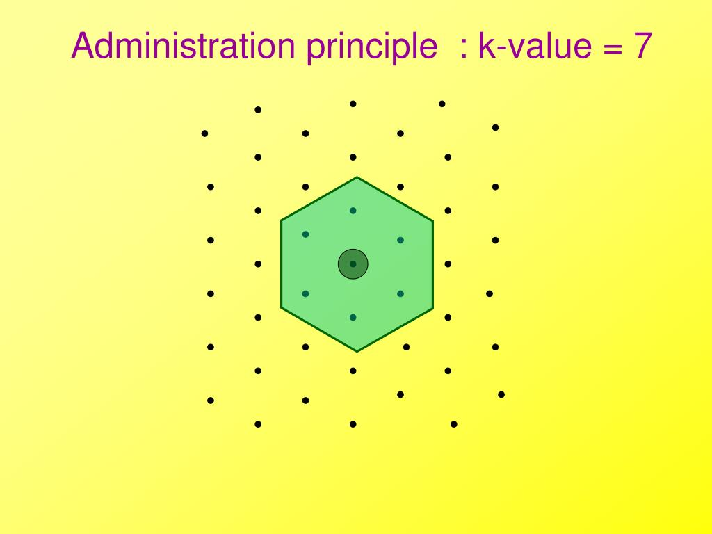 Administration principle  : k-value = 7