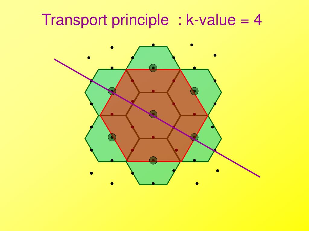 Transport principle  : k-value = 4
