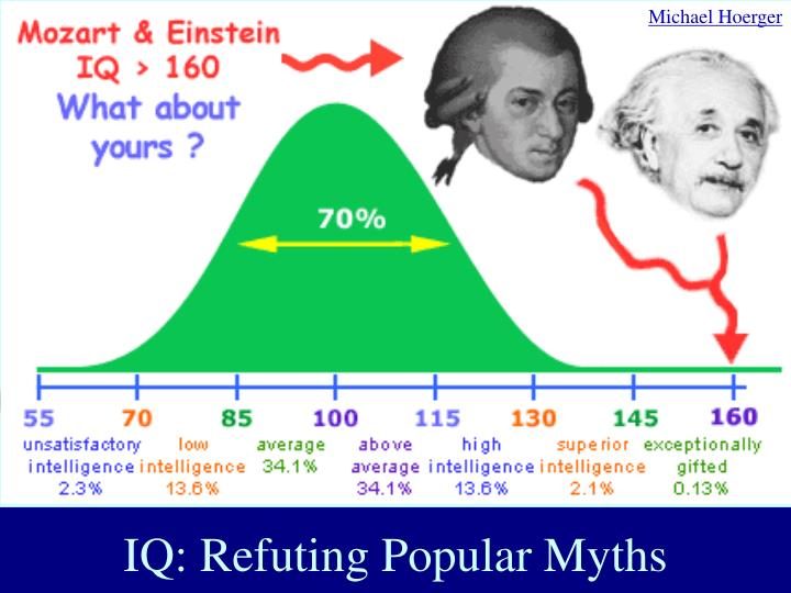 Iq refuting popular myths