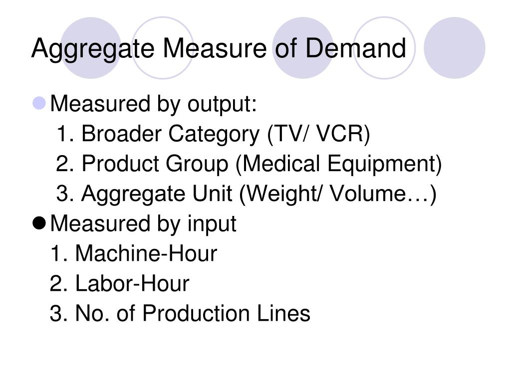 Aggregate Measure of Demand
