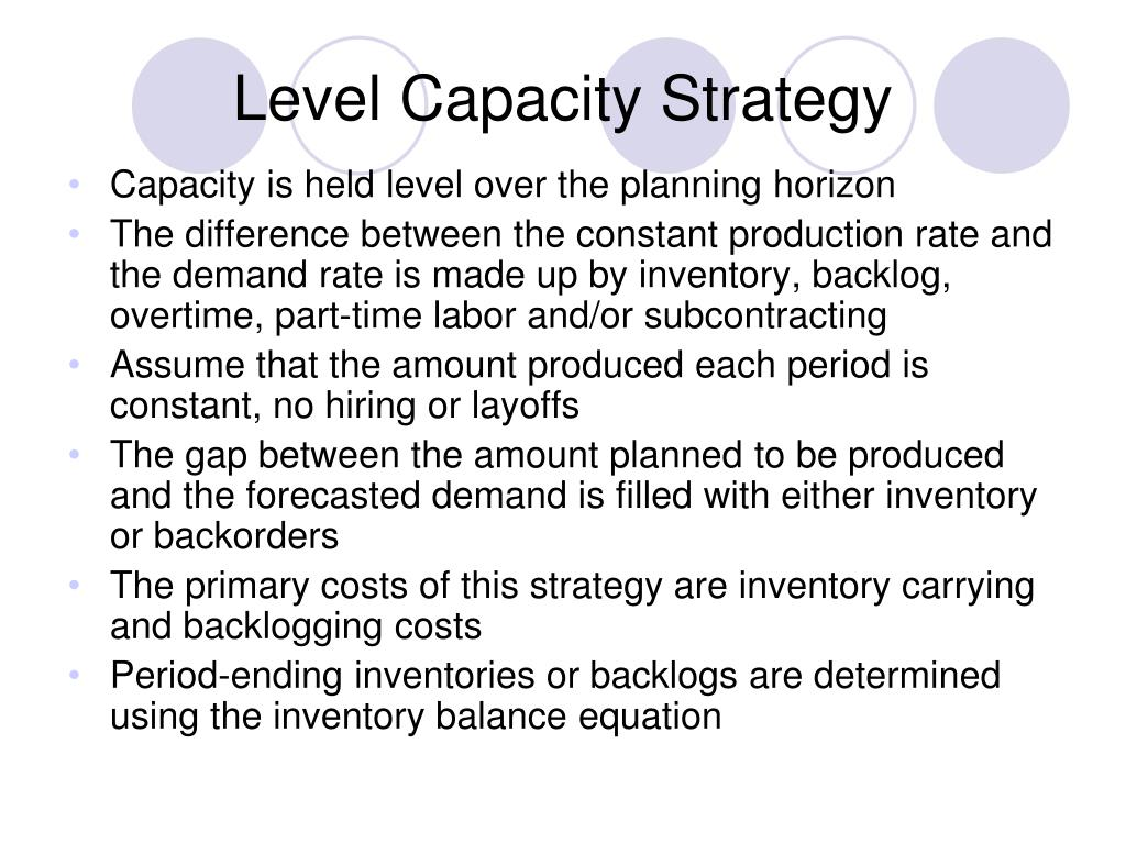 Level Capacity Strategy