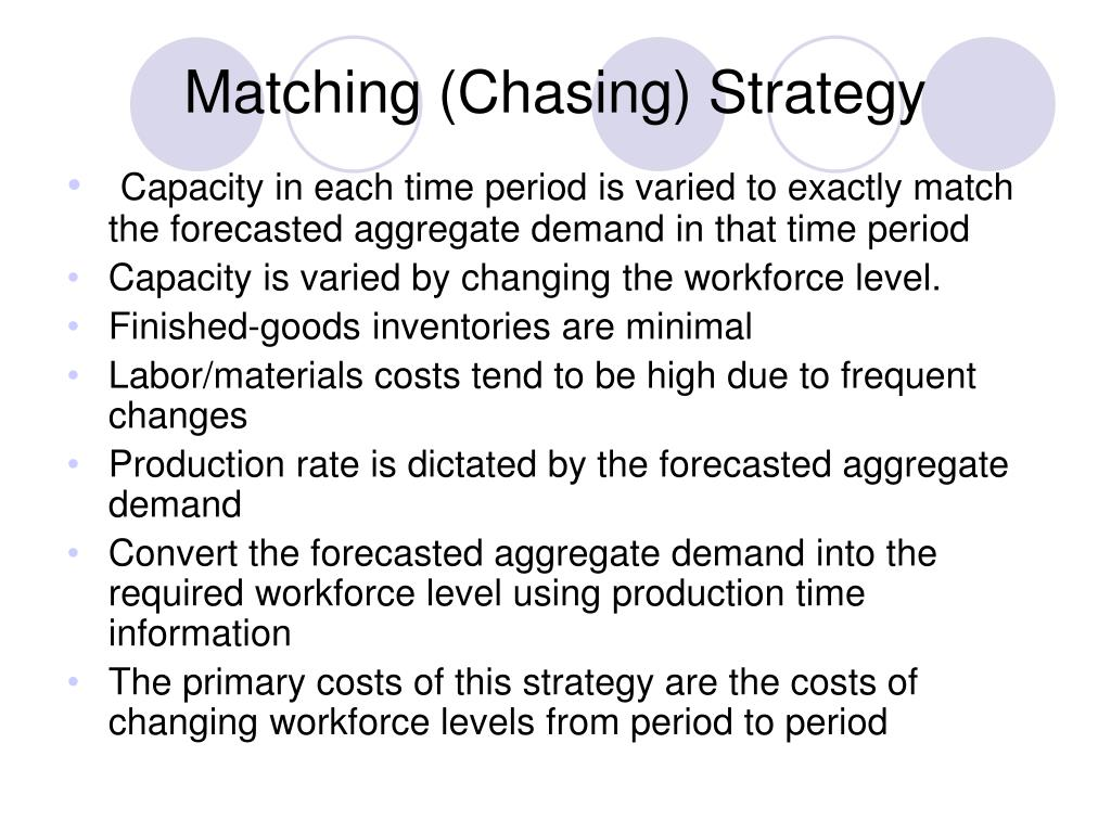 Matching (Chasing) Strategy