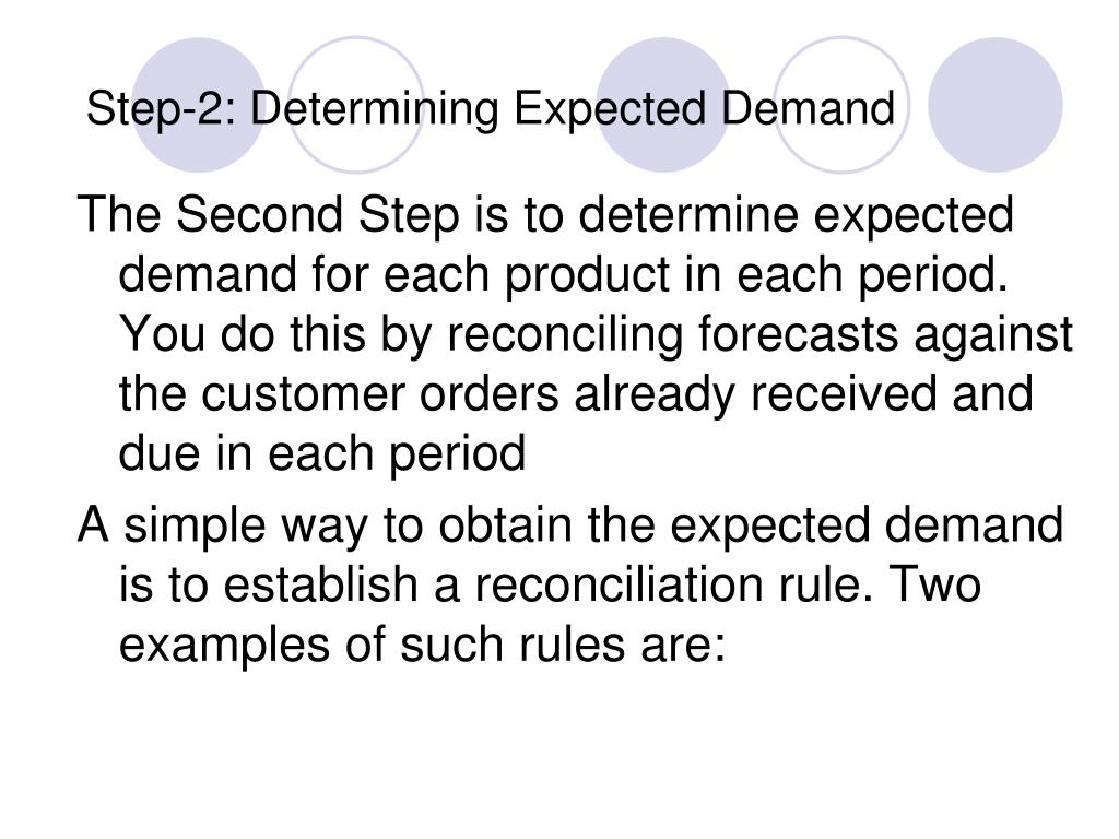 Step-2: Determining Expected Demand