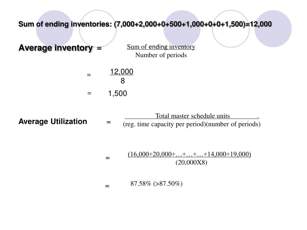 Sum of ending inventories: (7,000+2,000+0+500+1,000+0+0+1,500)=12,000