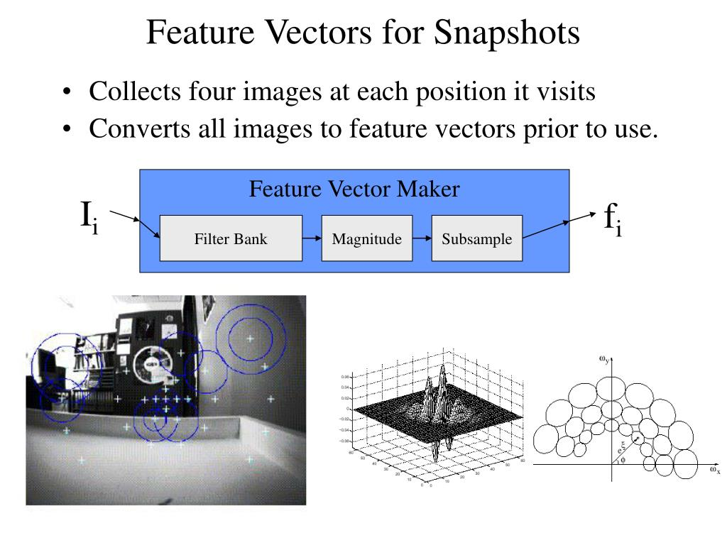 Feature Vector Maker