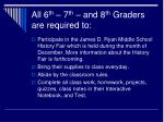 all 6 th 7 th and 8 th graders are required to