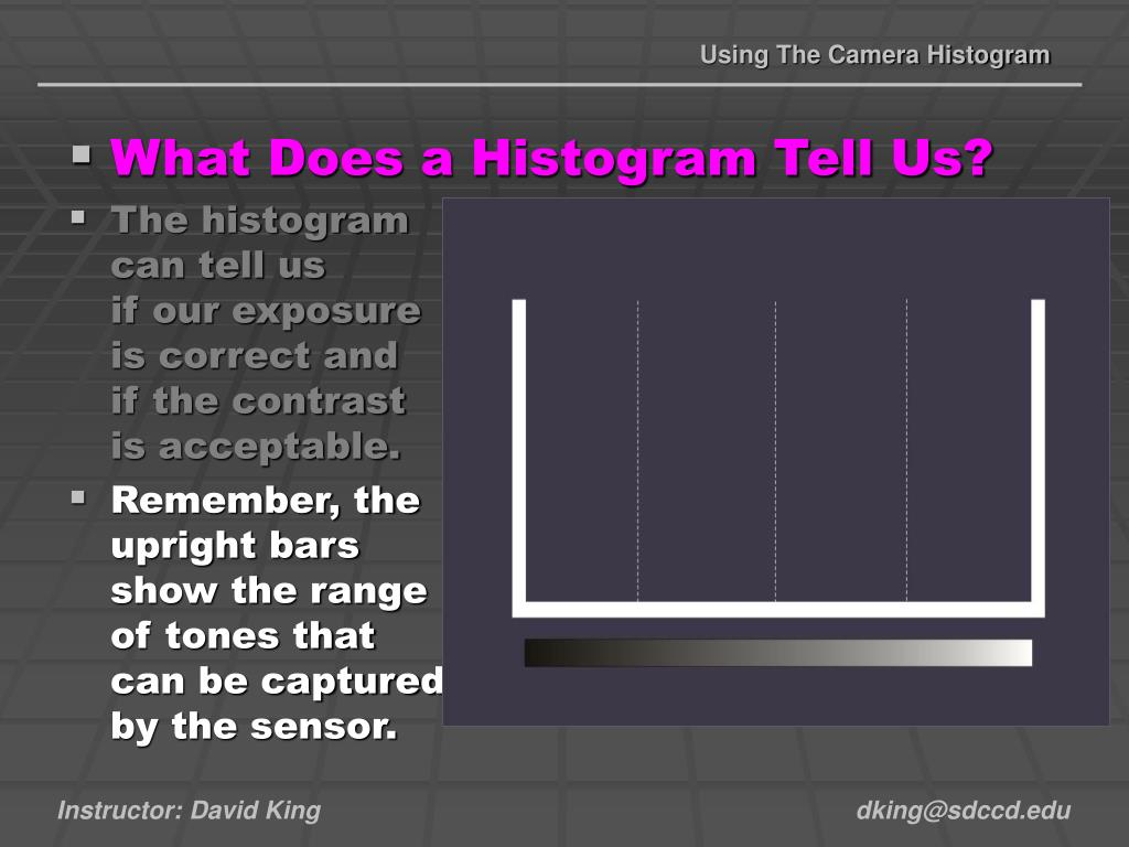 Using The Camera Histogram
