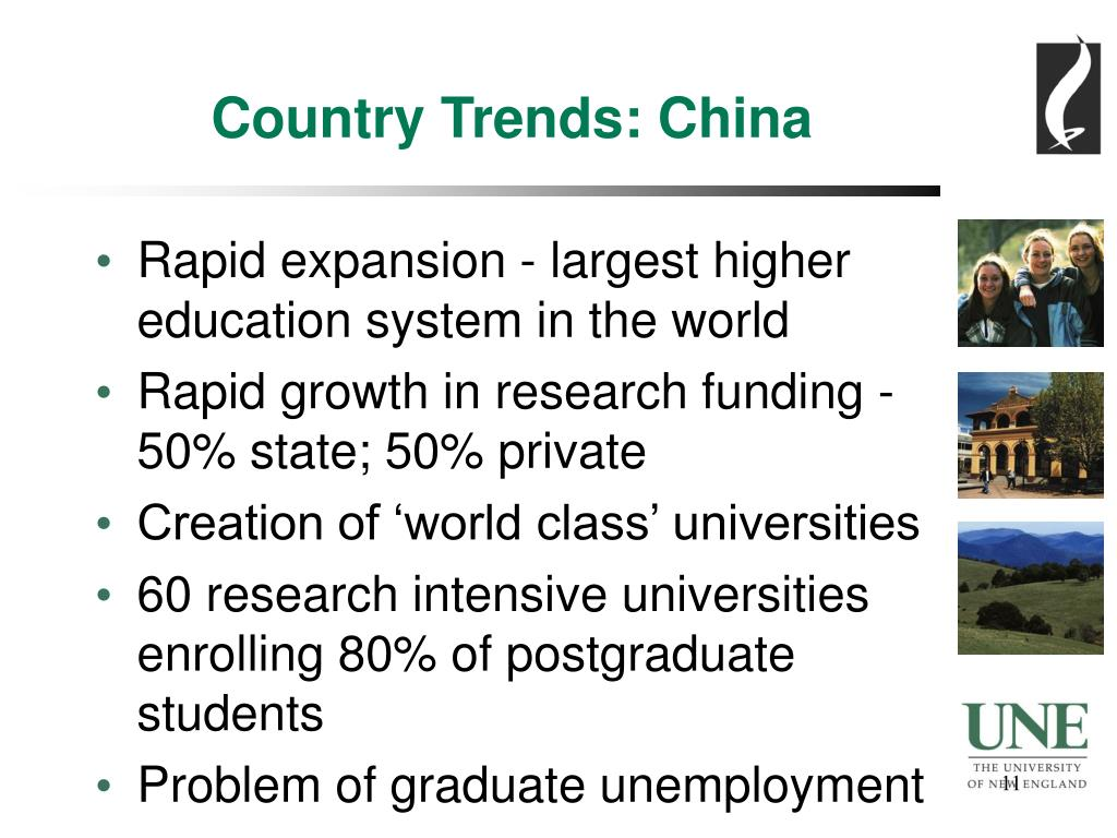 Country Trends: China