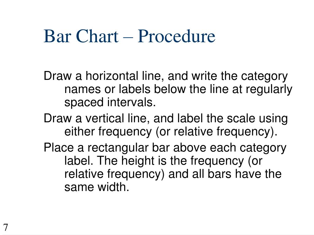 Bar Chart – Procedure
