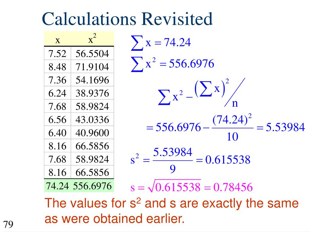 Calculations Revisited