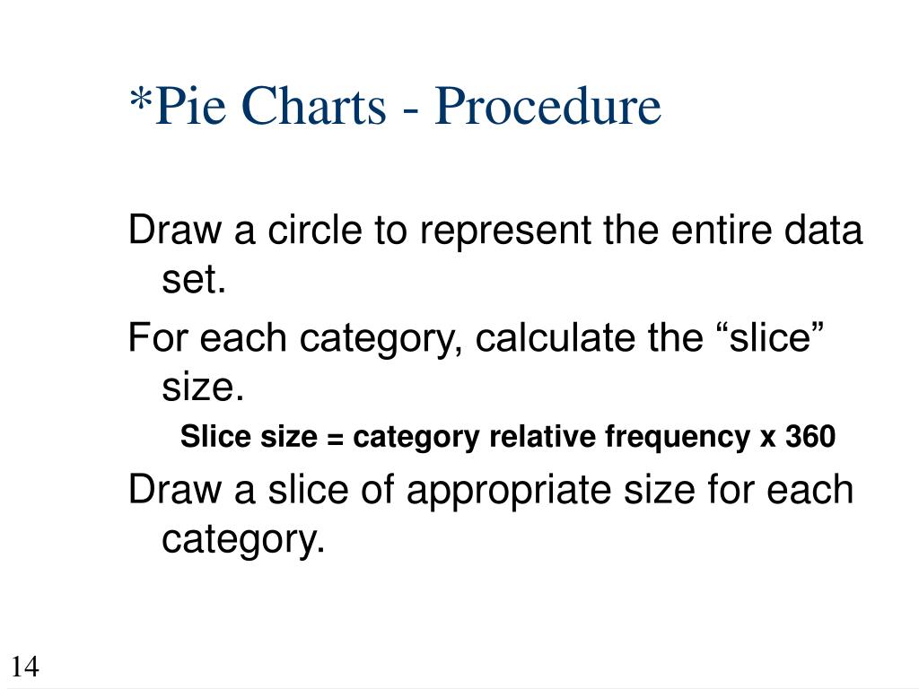 *Pie Charts - Procedure