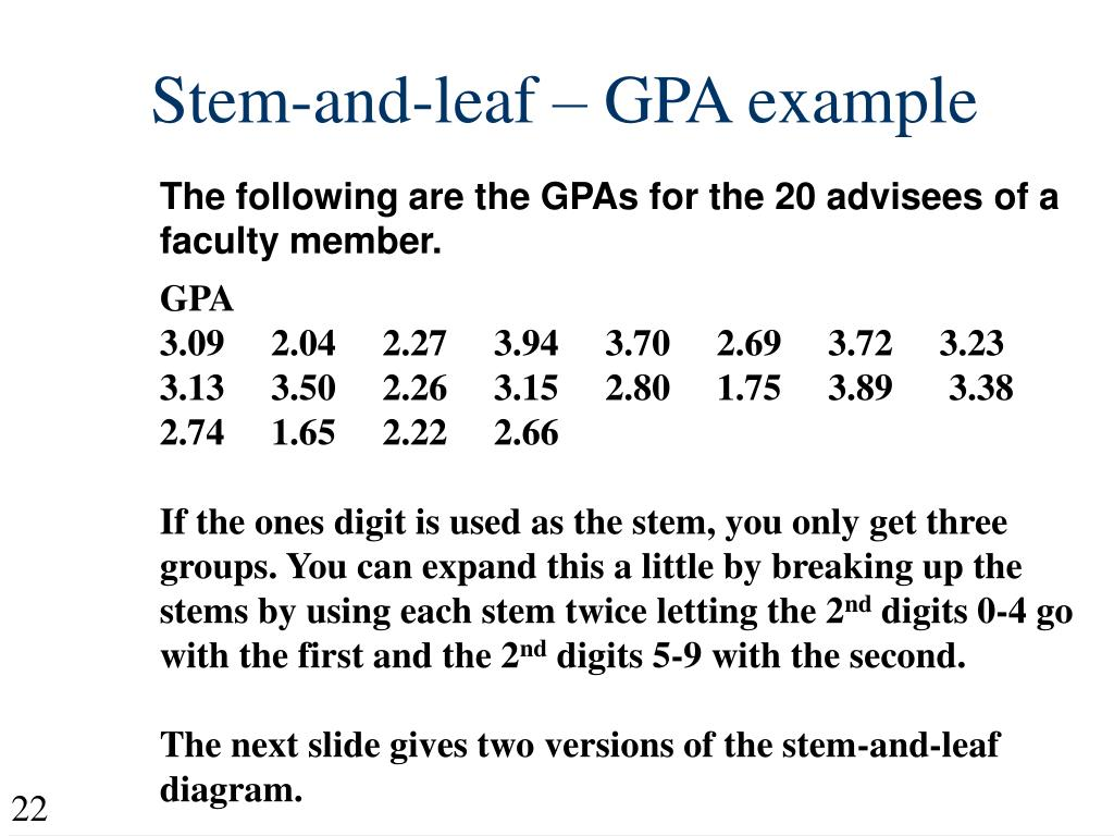 Stem-and-leaf – GPA example