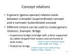 concept relations