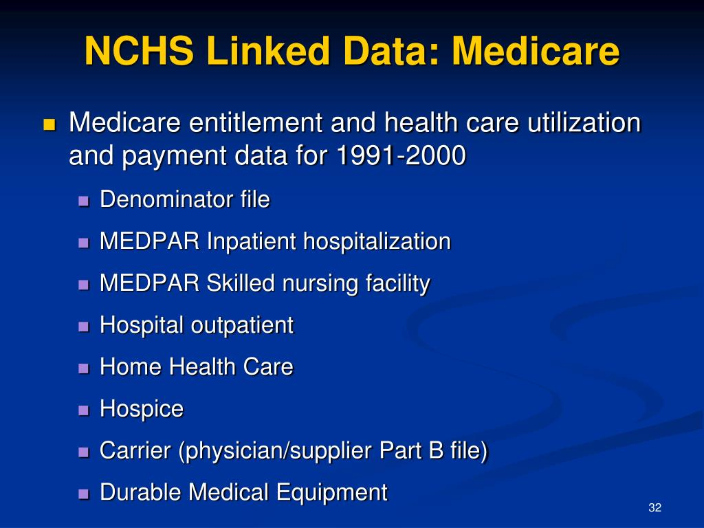 NCHS Linked Data: Medicare