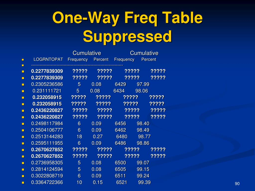 One-Way Freq Table