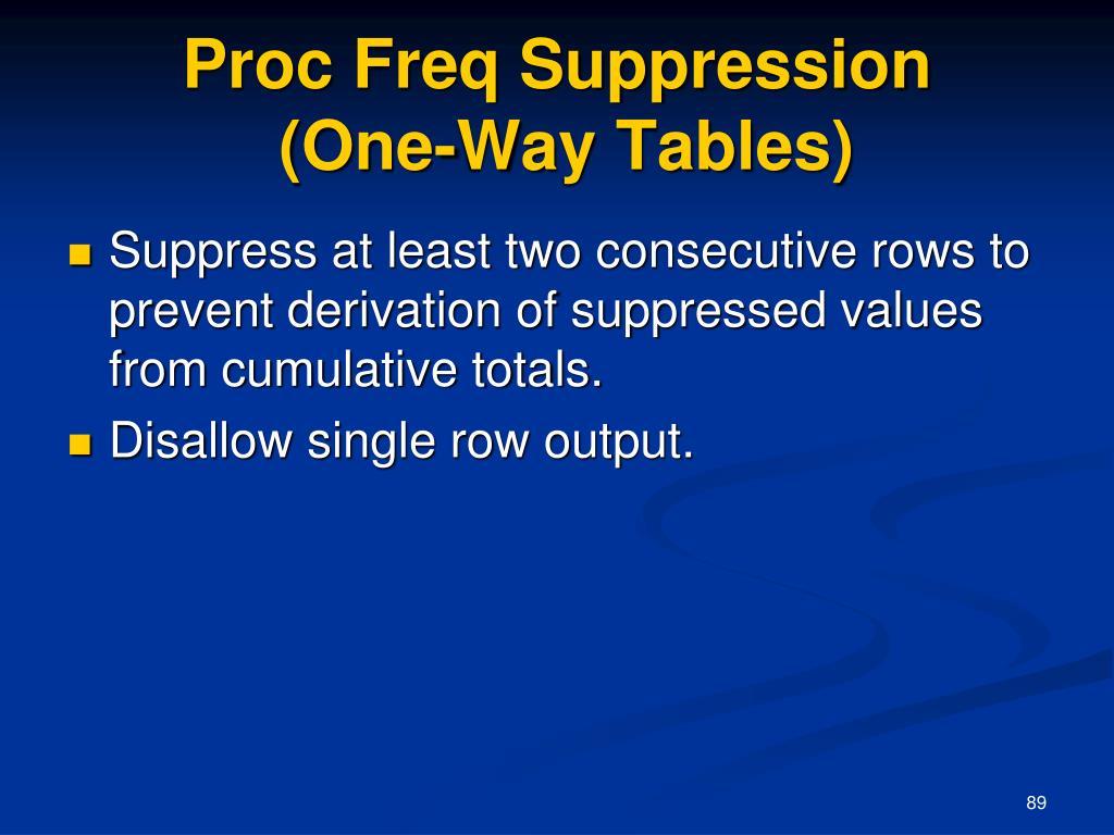 Proc Freq Suppression