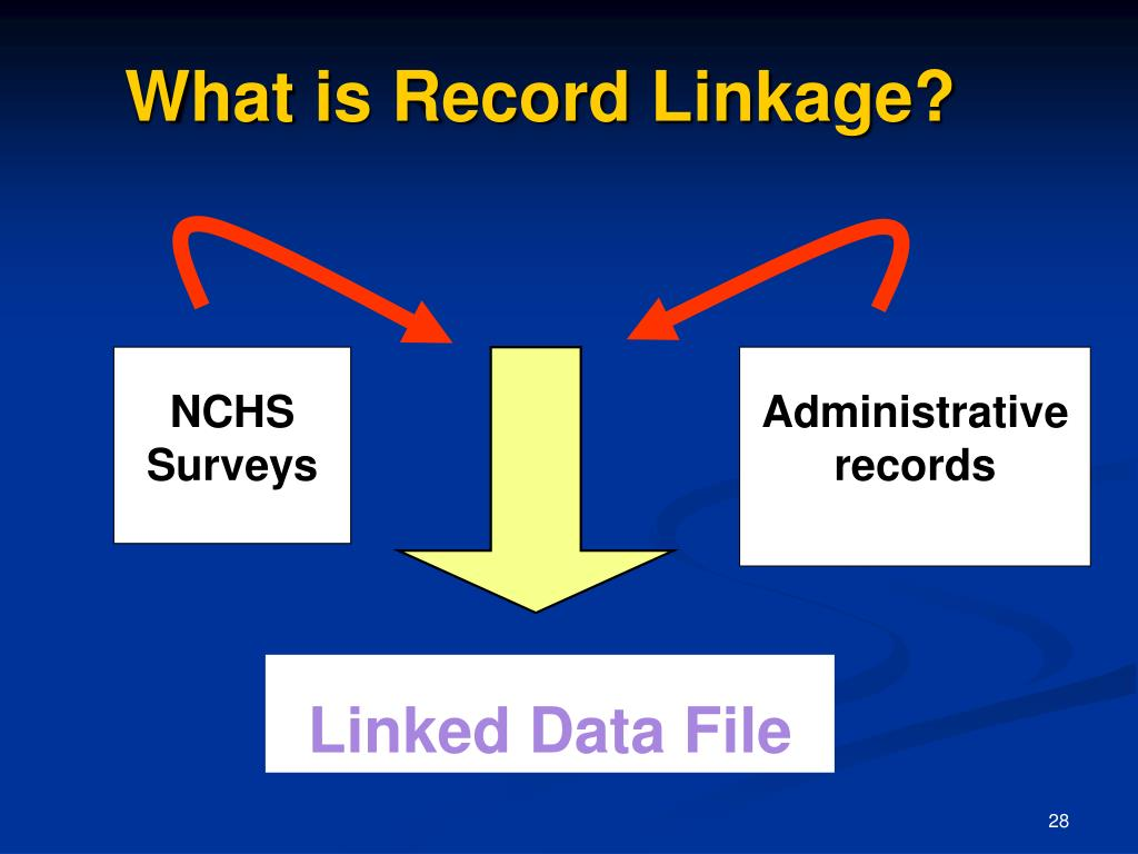 What is Record Linkage?